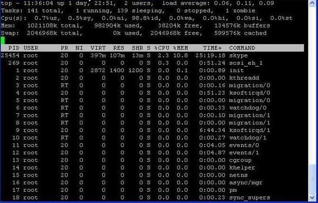 LinuxServer-Monitoring-Utility-Commands-1-eldernode