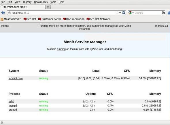 LinuxServer-Monitoring-Utility-Commands-10-eldernode