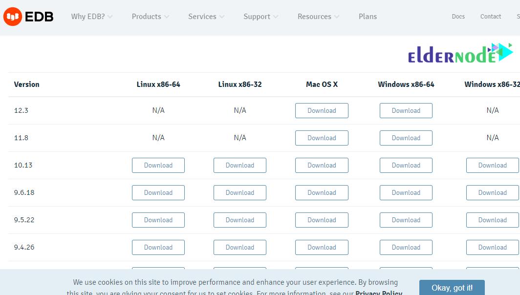 PostgreSQL installation tutorial on Windows Server 2016-2