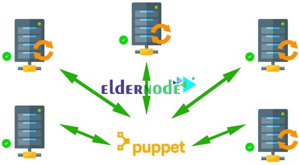 Server configuring automatically