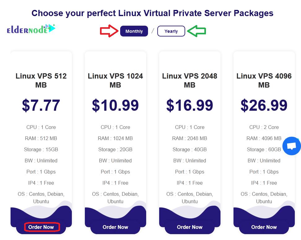 linux vps packages on eldernode