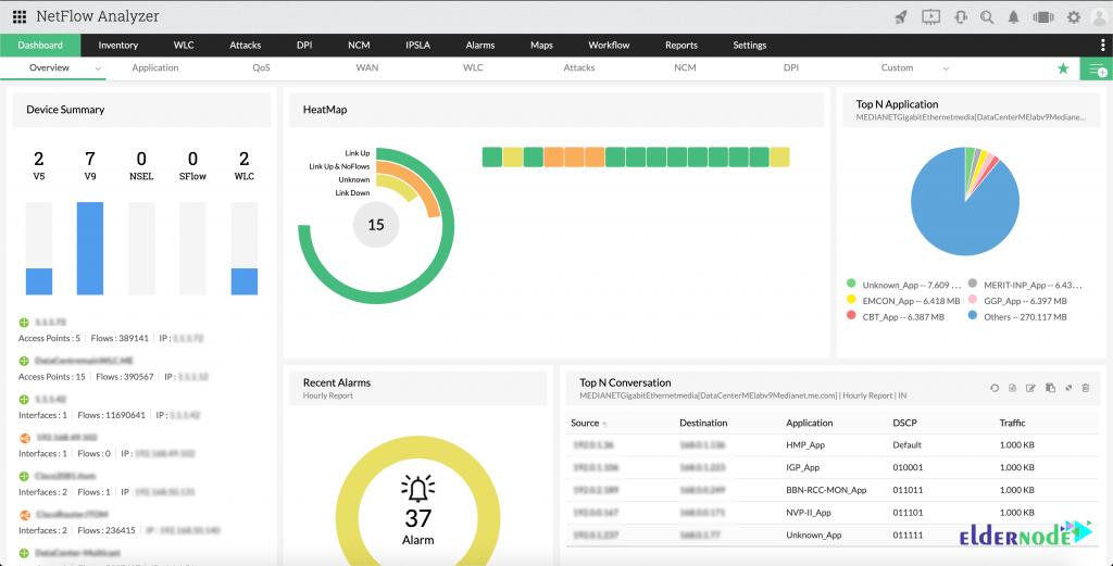 netflow analyzer dashboard