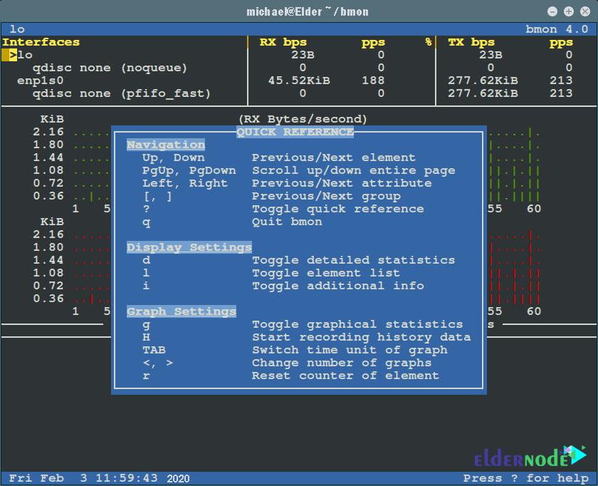 bmon Quick Reference on ubuntu 20.10