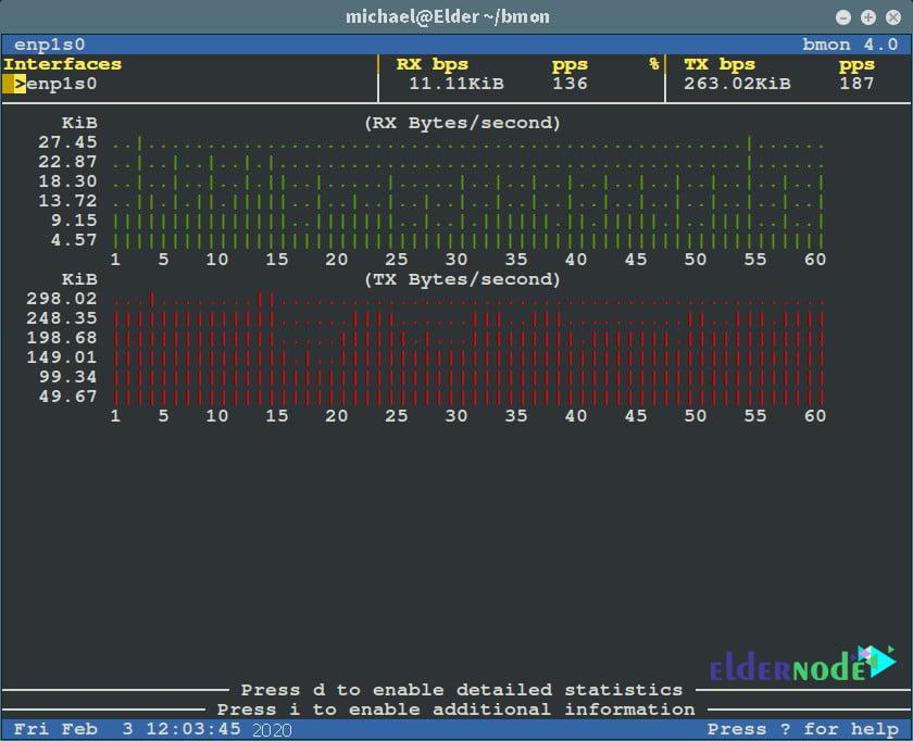 bmon Monitor Ethernet Bandwidth on ubuntu 20.10